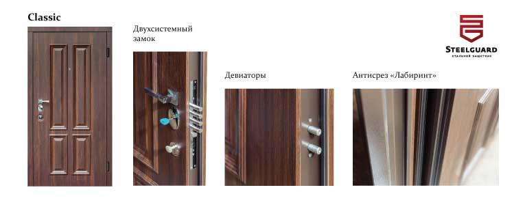 Системы защиты входной двери от взлома